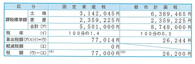 期別税額例の図